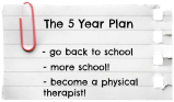 The 5 Year Plan – Update