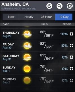 Anaheim Weather