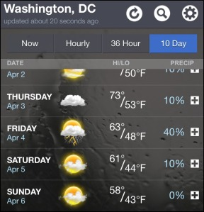 DC Weather