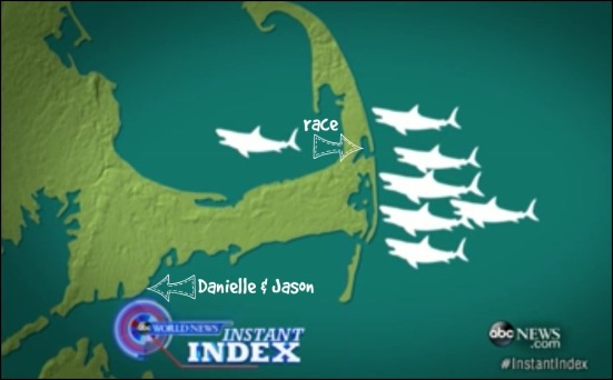 Cape Cod White Shark Graph